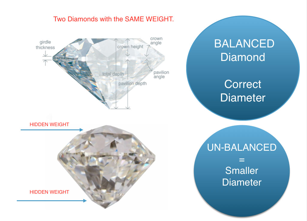Diamond-Weight-image-comparison