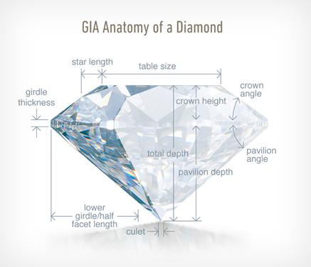 diamond-img11