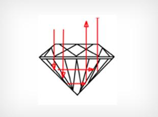 beautiful balance and reflection diamond-2